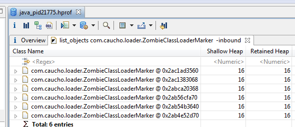 List of zombie markers